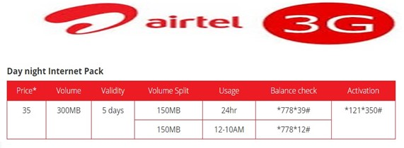 Airtel Day Night 300MB Internet Pack 35tk