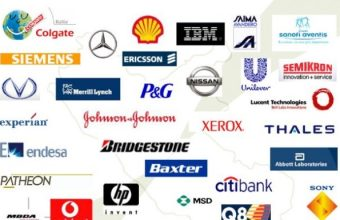 All Bangladesh Multinational Company List