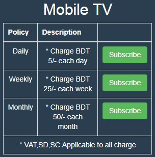 Teletalk Mobile TV | Subscription Charge 5TK/Day | 25TK/Week | 50TK/Month