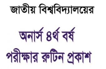 NU Honours 4th Year Exam Routine 2018 – www.nu.edu.bd