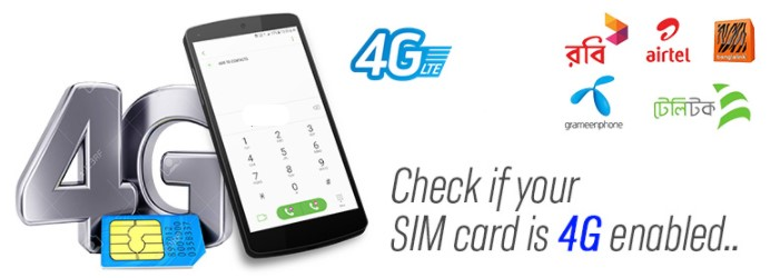 How to Check 4G Enabled SIM GP, Robi, Banglalink, Teletalk, Airtel