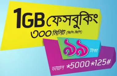 GP 1GB Facebook with 300 Minutes at 100TK offer