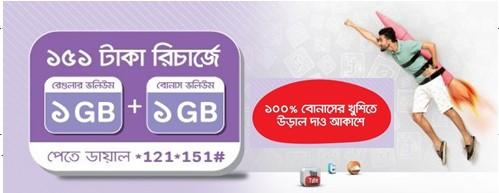 Airtel 2GB Internet 151TK Offer