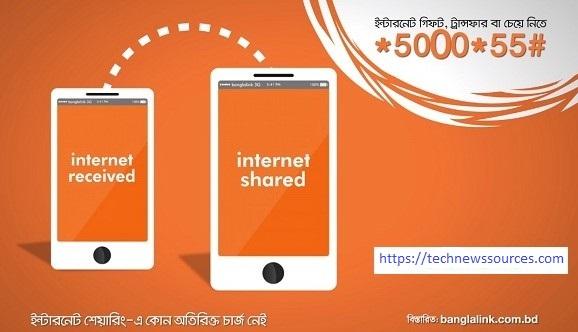 Banglalink Internet MB Transfer, Gift, Sharing