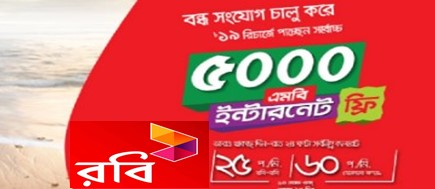 Robi Bondho SIM Offer 2016
