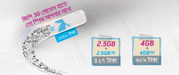 GP New 3G Modem Price & Internet Offer