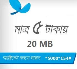 GP 20 MB Internet 5 TK Offer