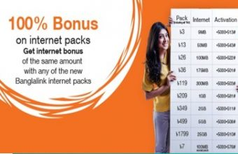 Banglalink 100% Bonus Internet Offer
