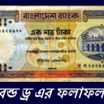 87th Bangladesh Bank Prize Bond Lottery Draw Result 2017 of 100 TK – www.bb.org.bd