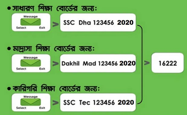 SSC Result 2020 BD Check By sms