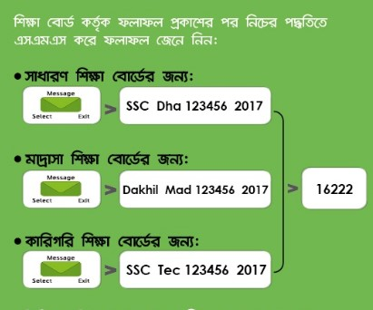 SSC Result 2017 Check by SMS - Teletalk, GP, Robi, Banglalink, Airtel