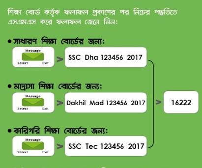 SSC Result 2017 Check by SMS - Teletalk, GP, Robi, Banglalink, Airtel