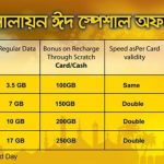 Banglalion EID Special Internet Bonus Offer