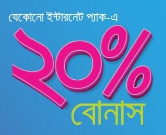 GP Eid Offer 20% Bonus on Any Internet Package