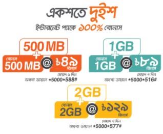 Banglalink 100% Bonus Offer on Internet Packs
