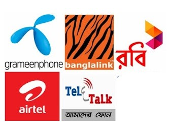 Airtel caller tune activation code