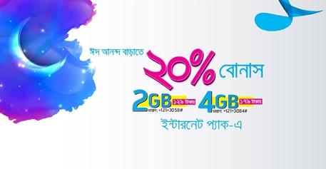 GP EID Internet 20% Bonus Offer 2017