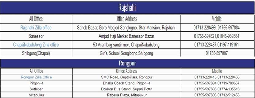 Karatoa Courier Service Helpline Number & Head Office Address