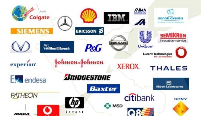 Bangladesh Multinational Company List