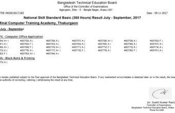 Basic Trade 360h Result July-September 2017 – www.bteb.gov.bd