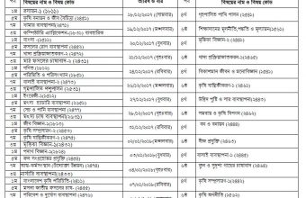 Diploma in Agriculture Exam Routine 2017 – www.bteb.gov.bd