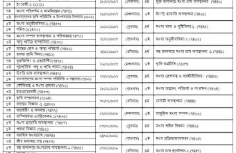 Diploma in Fisheries Exam Routine 2017 – www.bteb.gov.bd