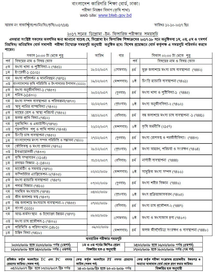 Diploma in Fisheries Exam Routine 2017