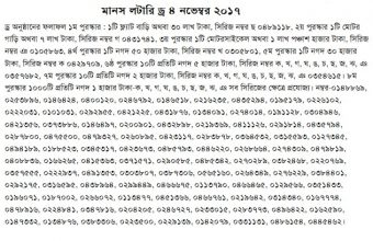 MANAS Lottery Draw Result 2017