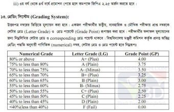 National University – NU Grading System Calculation in GPA