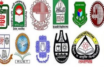All Agriculture Public University in Bangladesh List