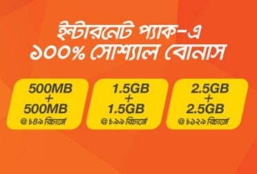 Banglalink 100% Social Internet Bonus Offer