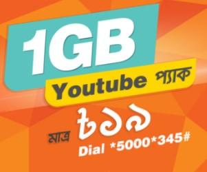 Banglalink YouTube Pack 1GB 19 TK Internet Offer