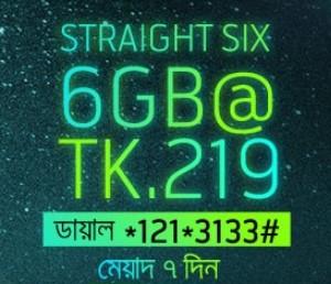 GP 6GB 219 TK Internet Offer 2018
