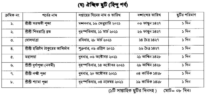 Hindu Festival Holidays 2021 List Calendar Bangladesh