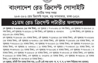 Bangladesh Red Crescent Society 20 TK Lottery Draw Result 2018