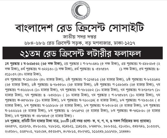 21st Bangladesh Red Crescent Society Lottery Draw Result Jan 06, 2018