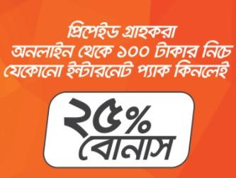 Banglalink Mega Offer on Megabytes