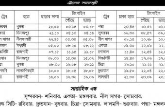 Tangail to Dhaka Train Schedule – Dhaka to Tangail