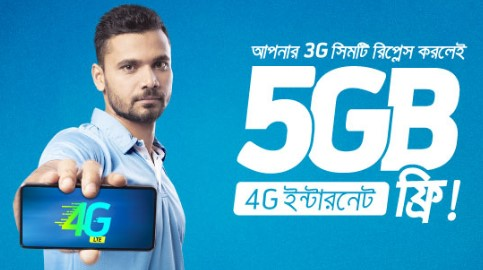 GP 4G SIM Replacement Offer – May, 2018 – 5GB Free Internet Offer