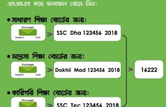 SSC Result 2018 Check by SMS – Teletalk, GP, Robi, Banglalink, Airtel