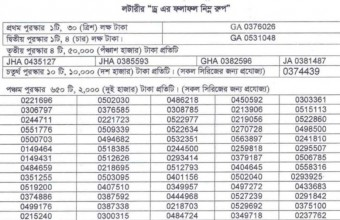 BPKS Lottery Draw Result 2018 – Check Online & SMS