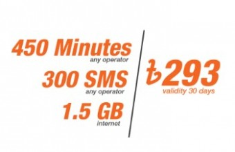 Banglalink 293 TK Bundle Offer – 450min+300SMS+1.5GB@293TK