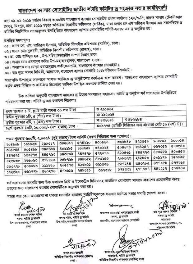Bangladesh Cancer Society Lottery Draw Result 2019