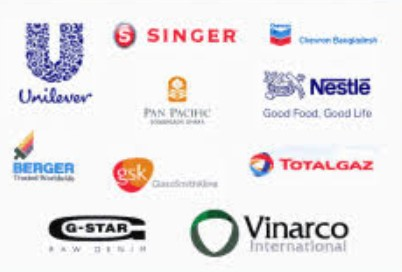 List of Multinational Companies in Bangladesh