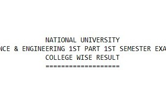 14th March, 2019 – NU B.Sc Honours in CSE 1st Part 1st Semester Result Published