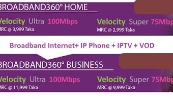 BROADBAND 360 IPTV Service In Bangladesh-75Mbps 100Mbps Broadband Internet +IP Phone+ IPTV +VOD
