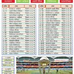 ICC Cricket World Cup 2019 Fixture / Schedule GMT Time Table & Bangladesh Time