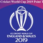 ICC Cricket World Cup 2019 Point Table (Update Today)