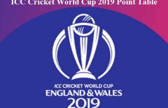 ICC Cricket World Cup 2019 Point Table (Update: 18th June, 2019)