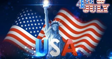 United States Independence Day Facts - 23 Fun Facts about the 4th of July